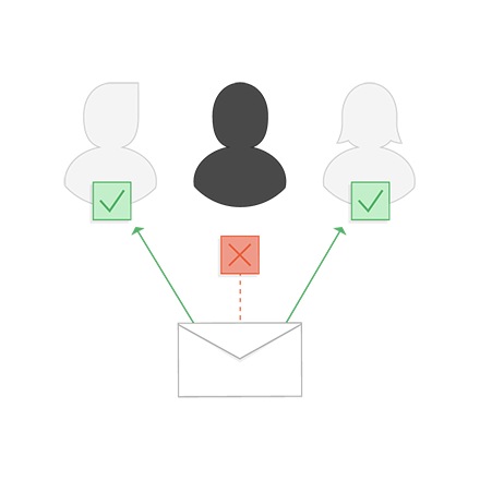Contact Duplicate Check