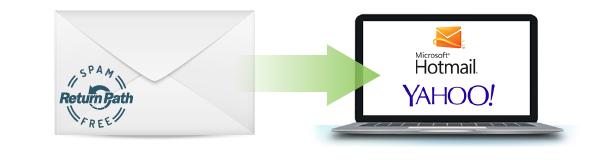 E-Mail-Marketing - Whitelisting