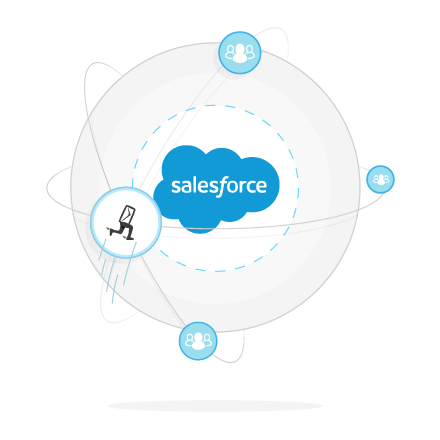 salesforce newsletter integration